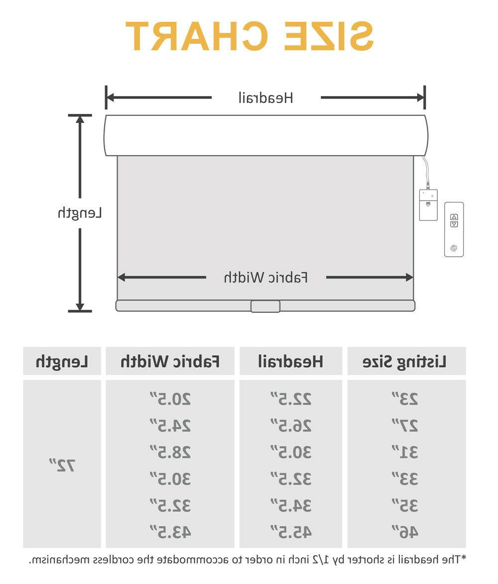 GoDear Remote Control Motorized Shade Cassette